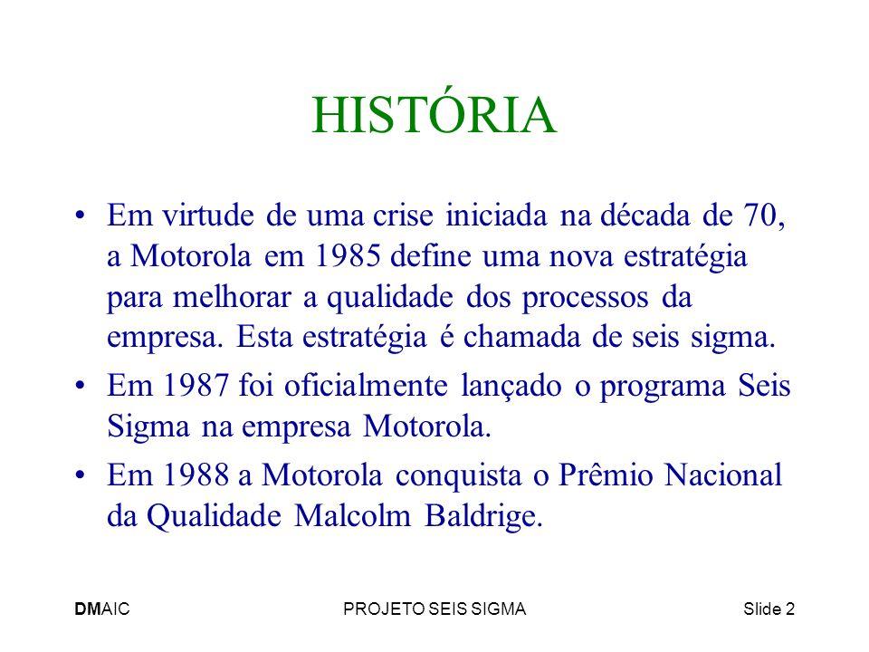 DMAICPROJETO SEIS SIGMASlide 3 HISTÓRIA II Em 1989 a Motorola abre o Instituto de Pesquisa Seis Sigma, ensinando a estratégia a outras empresas, tais como: IBM, Kodak, etc.