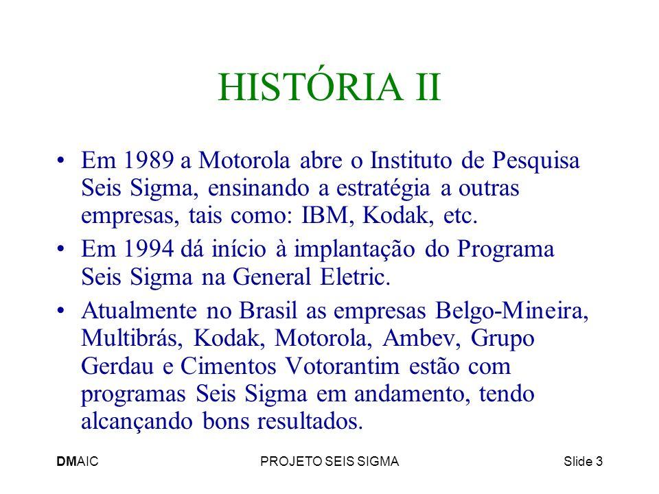 DMAICPROJETO SEIS SIGMASlide 3 HISTÓRIA II Em 1989 a Motorola abre o Instituto de Pesquisa Seis Sigma, ensinando a estratégia a outras empresas, tais