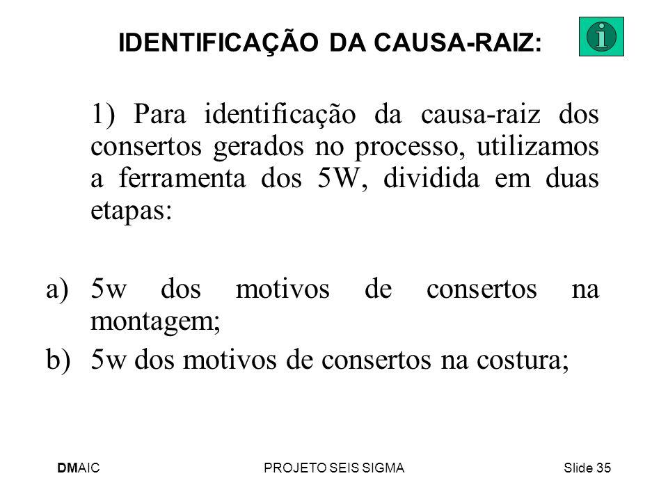 DMAICPROJETO SEIS SIGMASlide 35 IDENTIFICAÇÃO DA CAUSA-RAIZ: 1) Para identificação da causa-raiz dos consertos gerados no processo, utilizamos a ferra