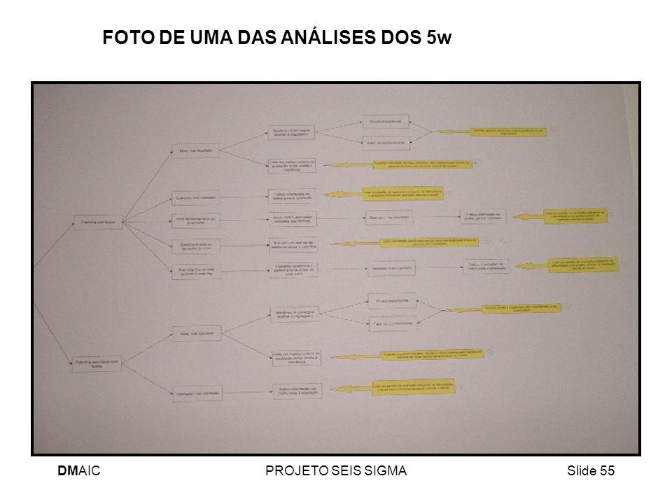DMAICPROJETO SEIS SIGMASlide 55 FOTO DE UMA DAS ANÁLISES DOS 5w