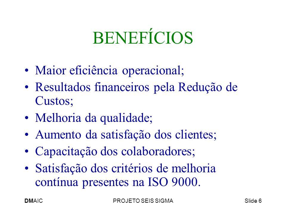 DMAICPROJETO SEIS SIGMASlide 6 BENEFÍCIOS Maior eficiência operacional; Resultados financeiros pela Redução de Custos; Melhoria da qualidade; Aumento