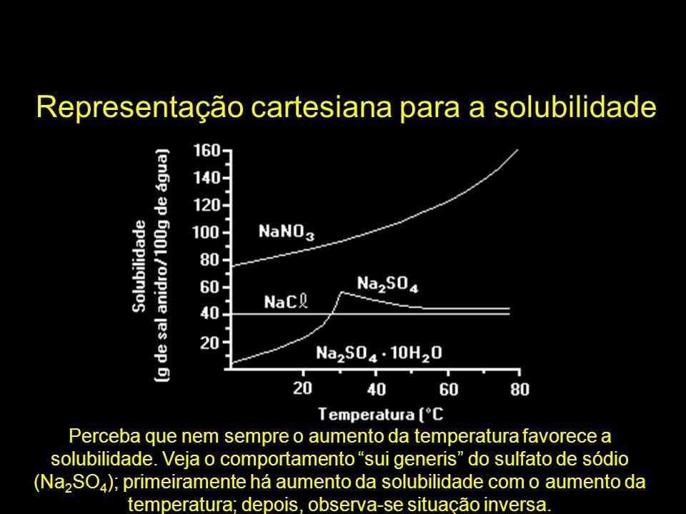Perceba que nem sempre o aumento da temperatura favorece a solubilidade. Veja o comportamento sui generis do sulfato de sódio (Na 2 SO 4 ); primeirame