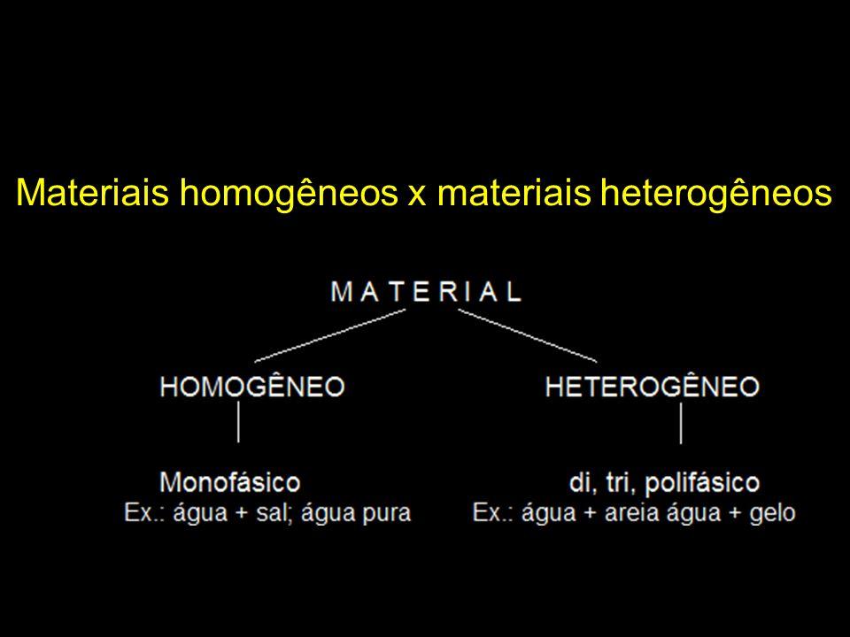 Materiais homogêneos x materiais heterogêneos