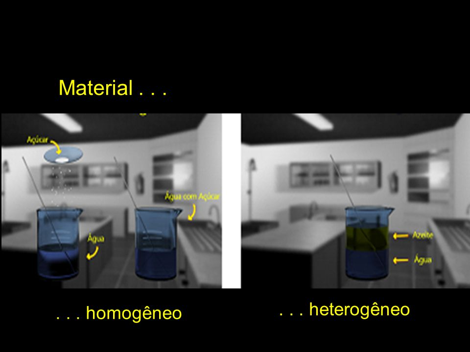 Material...... homogêneo... heterogêneo