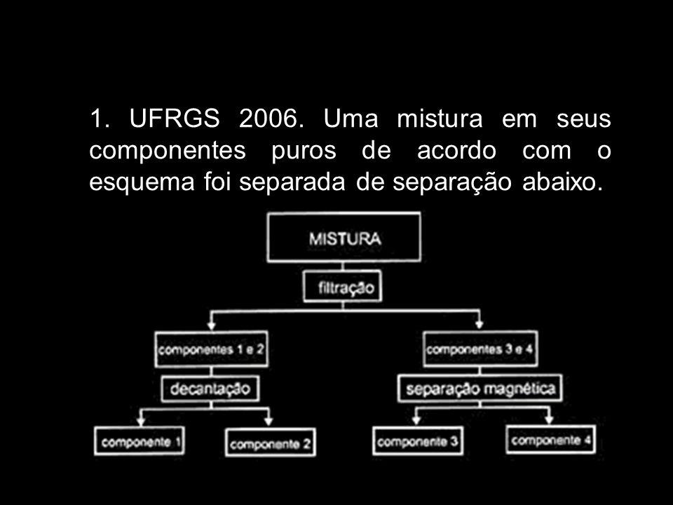 1. UFRGS 2006. Uma mistura em seus componentes puros de acordo com o esquema foi separada de separação abaixo.