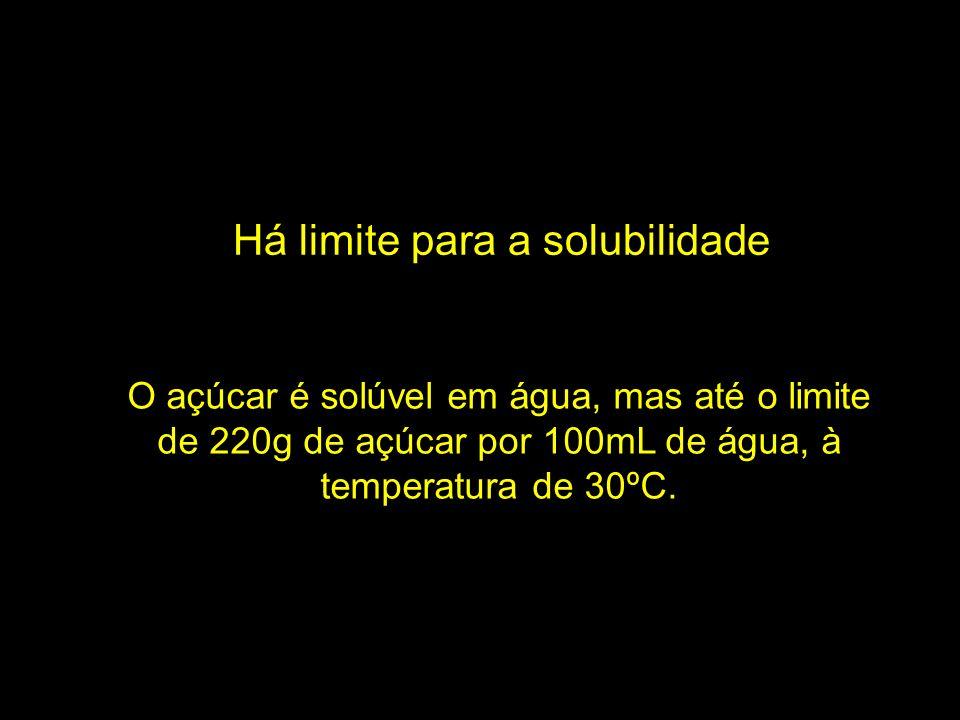 Há limite para a solubilidade O açúcar é solúvel em água, mas até o limite de 220g de açúcar por 100mL de água, à temperatura de 30ºC.