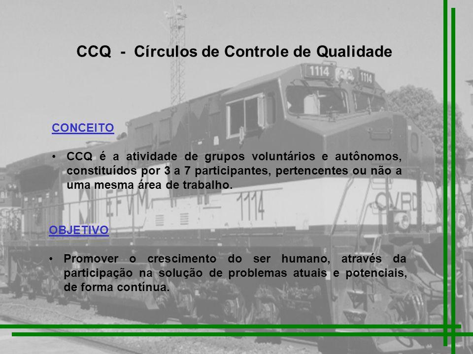 CONCEITO CCQ é a atividade de grupos voluntários e autônomos, constituídos por 3 a 7 participantes, pertencentes ou não a uma mesma área de trabalho.
