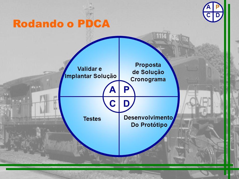 P CD A Desenvolvimento Do Protótipo Testes Validar e Implantar Solução Proposta de Solução Cronograma P CD A Rodando o PDCA