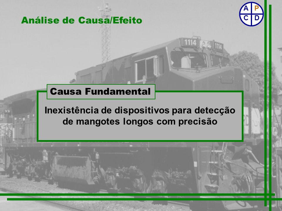 Análise de Causa/Efeito Inexistência de dispositivos para detecção de mangotes longos com precisão Causa Fundamental P CD A