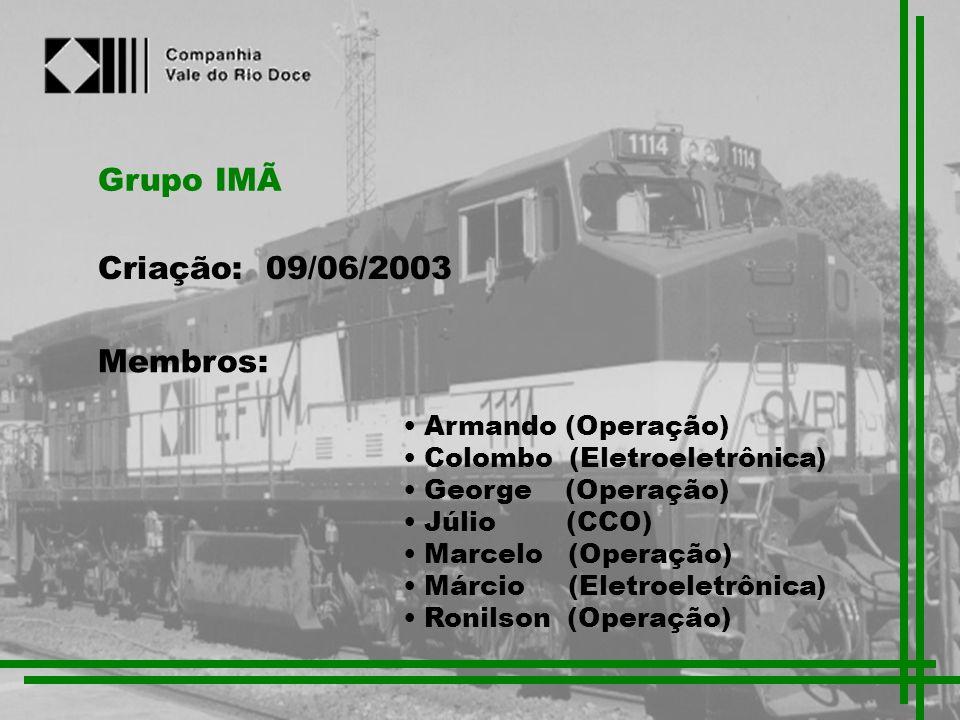 Grupo IMÃ 09/06/2003 Armando (Operação) Colombo (Eletroeletrônica) George (Operação) Júlio (CCO) Marcelo (Operação) Márcio (Eletroeletrônica) Ronilson