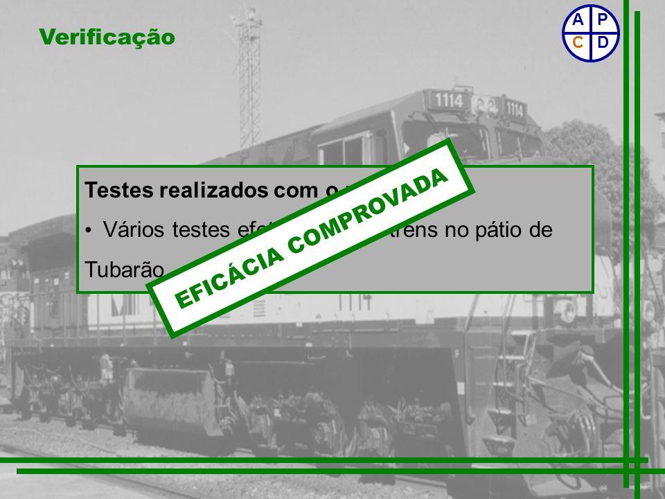 Verificação Testes realizados com o protótipo: Vários testes efetuados com trens no pátio de Tubarão EFICÁCIA COMPROVADA P CD A