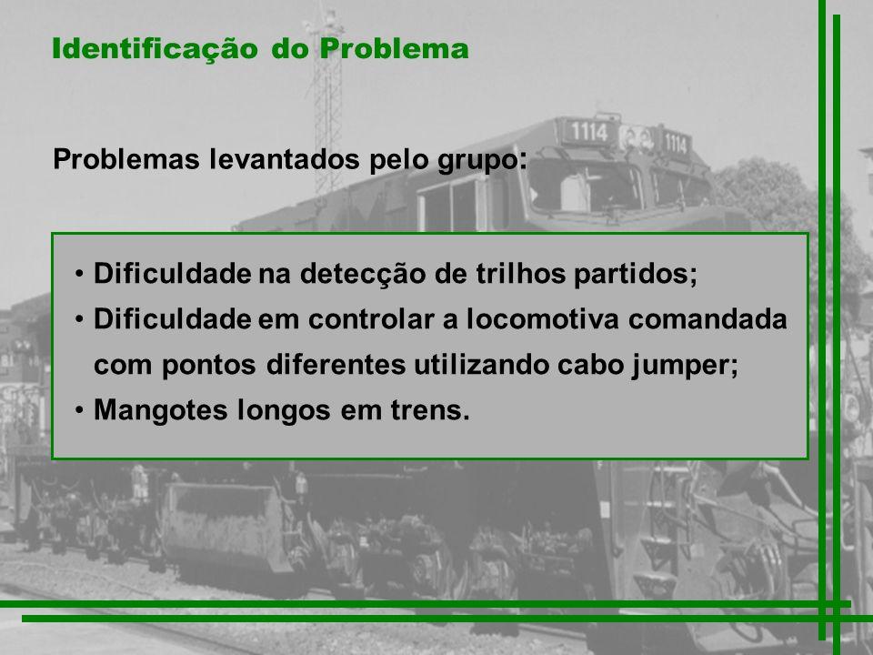 Identificação do Problema Problemas levantados pelo grupo : Dificuldade na detecção de trilhos partidos; Dificuldade em controlar a locomotiva comanda