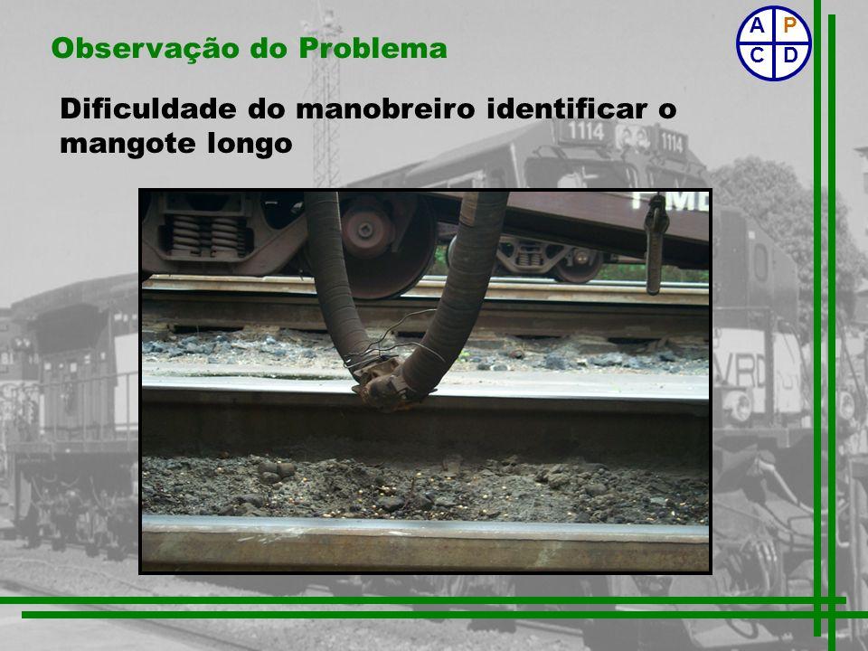 Observação do Problema Dificuldade do manobreiro identificar o mangote longo P CD A