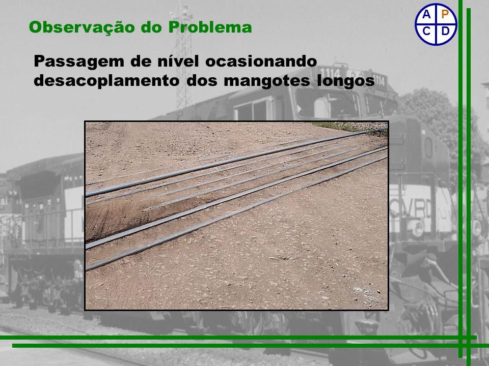 Observação do Problema Passagem de nível ocasionando desacoplamento dos mangotes longos P CD A