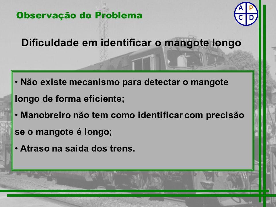 Dificuldade em identificar o mangote longo Observação do Problema Não existe mecanismo para detectar o mangote longo de forma eficiente; Manobreiro nã