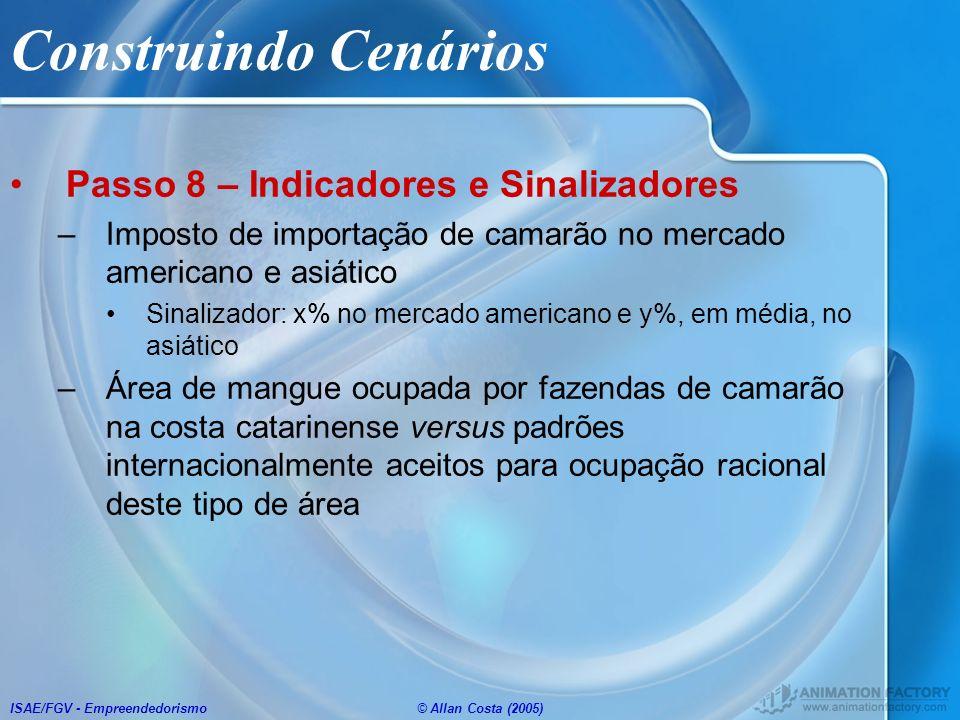 ISAE/FGV - Empreendedorismo© Allan Costa (2005) Construindo Cenários Passo 8 – Indicadores e Sinalizadores –Imposto de importação de camarão no mercad