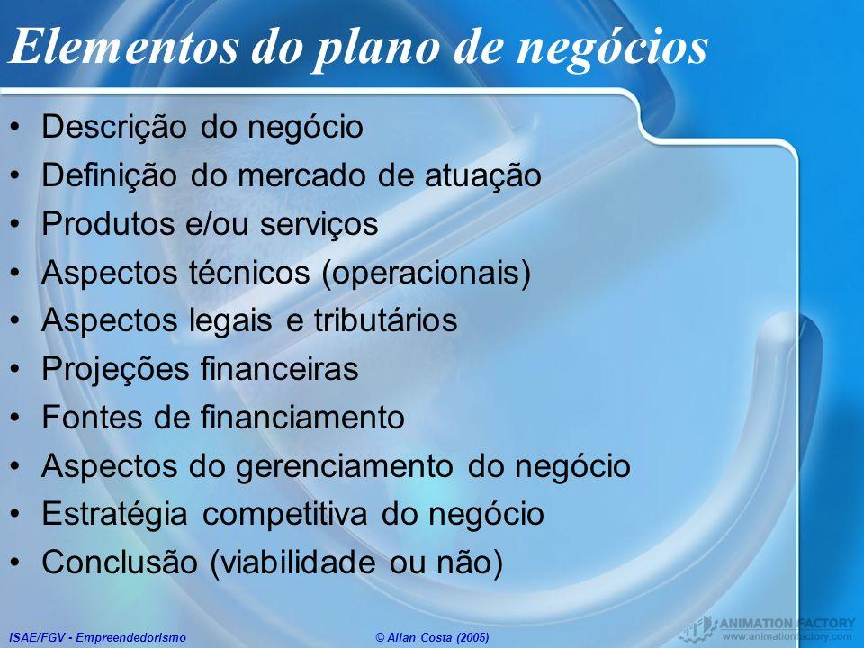 ISAE/FGV - Empreendedorismo© Allan Costa (2005) Elementos do plano de negócios Descrição do negócio Definição do mercado de atuação Produtos e/ou serv
