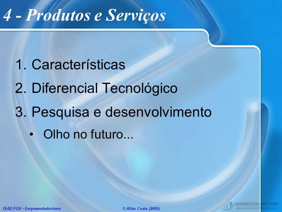 ISAE/FGV - Empreendedorismo© Allan Costa (2005) 4 - Produtos e Serviços 1.Características 2.Diferencial Tecnológico 3.Pesquisa e desenvolvimento Olho