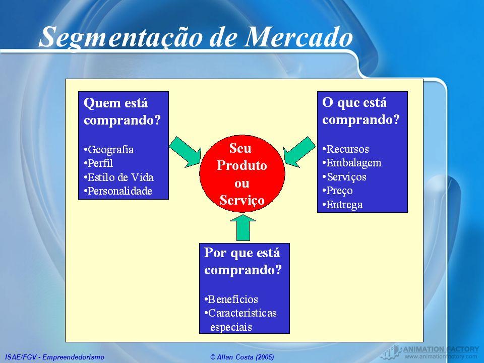 ISAE/FGV - Empreendedorismo© Allan Costa (2005) Segmentação de Mercado