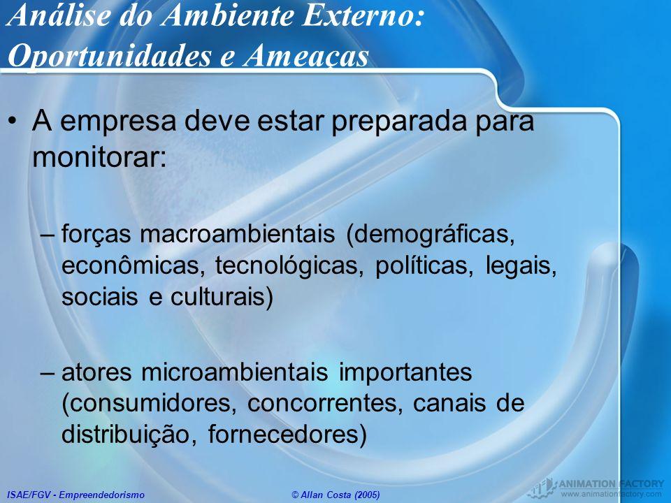 ISAE/FGV - Empreendedorismo© Allan Costa (2005) Análise do Ambiente Externo: Oportunidades e Ameaças A empresa deve estar preparada para monitorar: –f