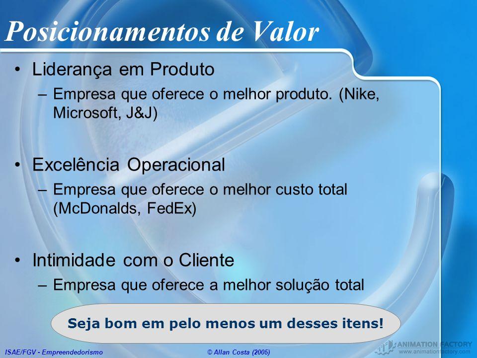 ISAE/FGV - Empreendedorismo© Allan Costa (2005) Posicionamentos de Valor Liderança em Produto –Empresa que oferece o melhor produto. (Nike, Microsoft,