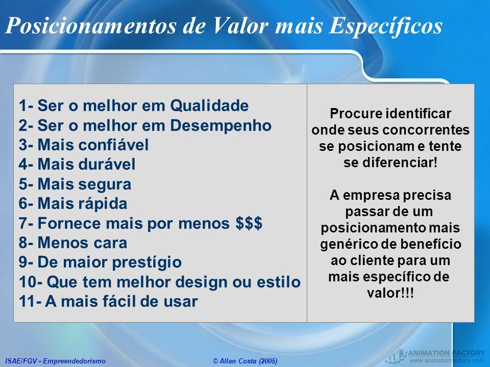 ISAE/FGV - Empreendedorismo© Allan Costa (2005) Procure identificar onde seus concorrentes se posicionam e tente se diferenciar! A empresa precisa pas