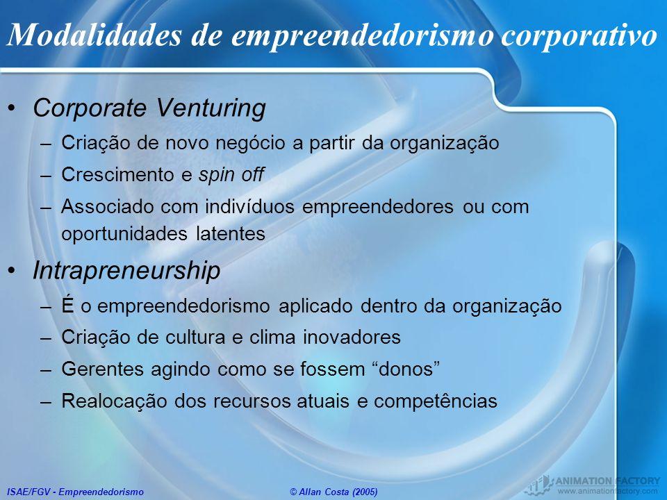 ISAE/FGV - Empreendedorismo© Allan Costa (2005) Modalidades de empreendedorismo corporativo Corporate Venturing –Criação de novo negócio a partir da o