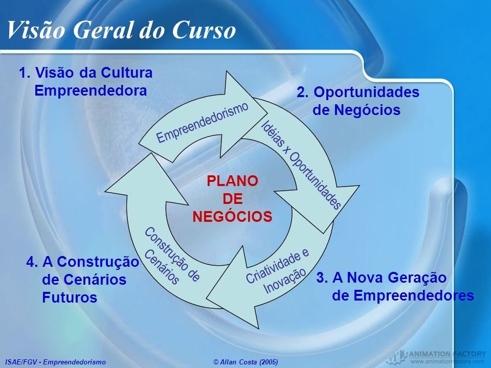 ISAE/FGV - Empreendedorismo© Allan Costa (2005) 4. A Construção de Cenários Futuros 3. A Nova Geração de Empreendedores Idéias x Oportunidades 2. Opor