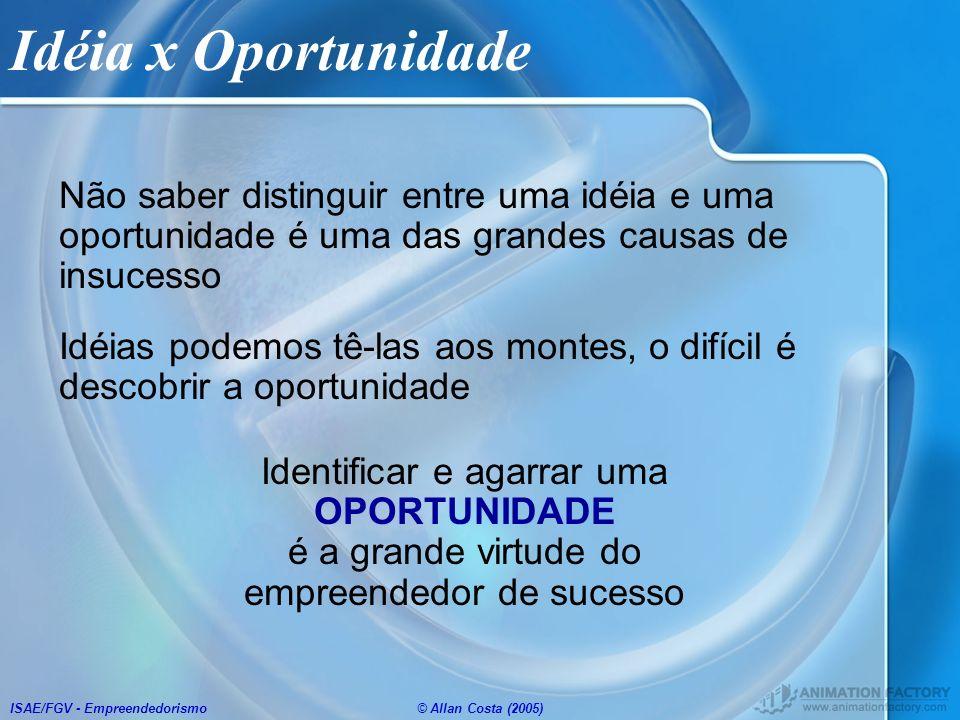 ISAE/FGV - Empreendedorismo© Allan Costa (2005) Idéia x Oportunidade Não saber distinguir entre uma idéia e uma oportunidade é uma das grandes causas