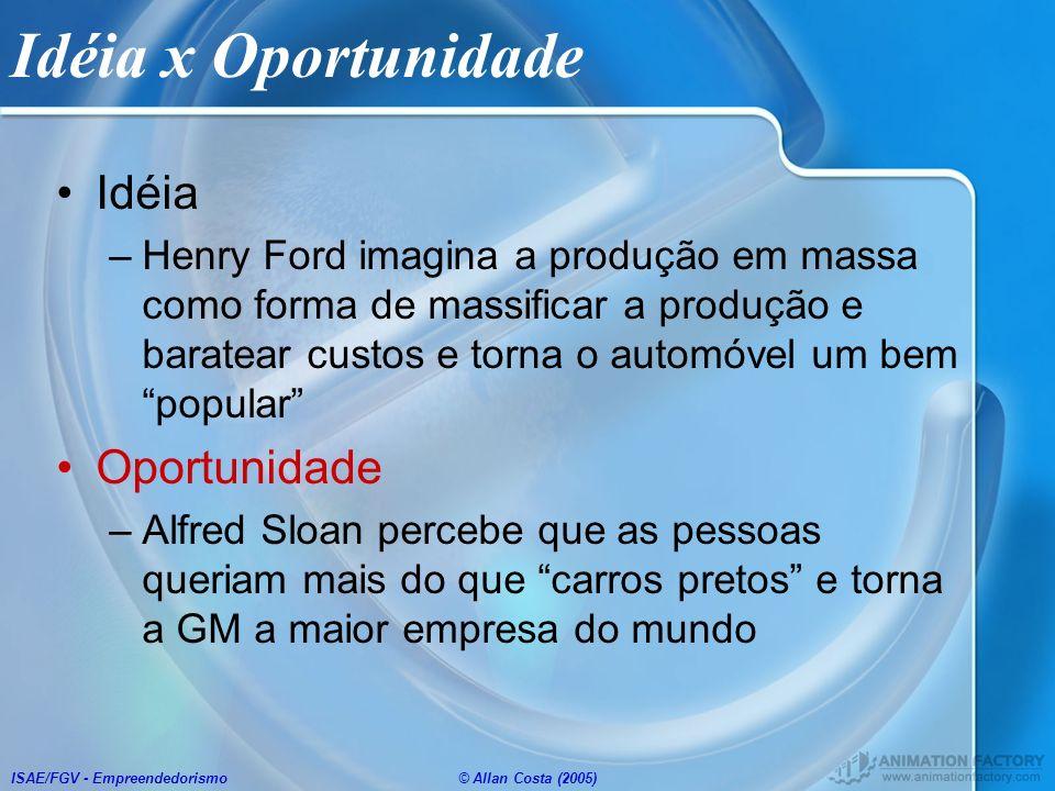 ISAE/FGV - Empreendedorismo© Allan Costa (2005) Idéia x Oportunidade Idéia –Henry Ford imagina a produção em massa como forma de massificar a produção