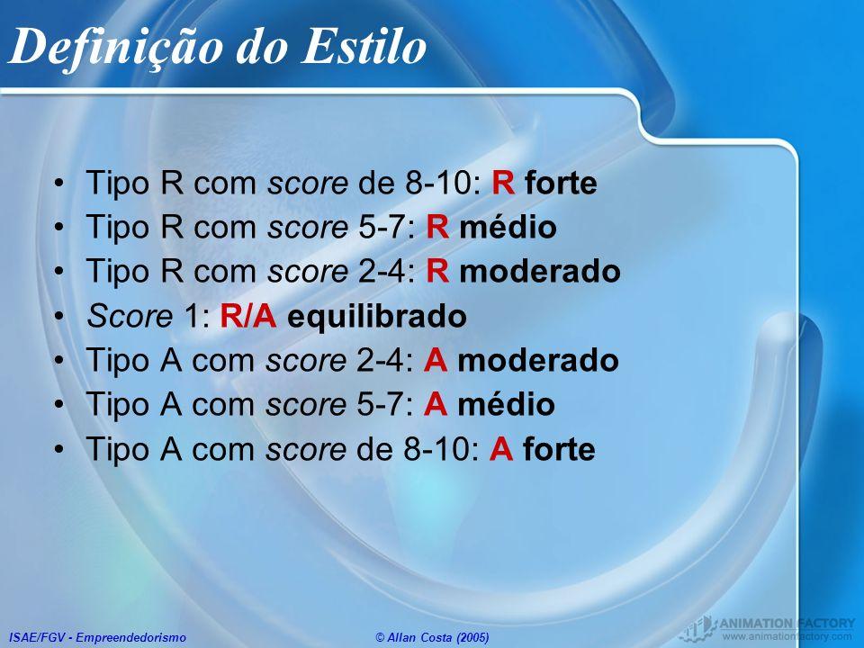 ISAE/FGV - Empreendedorismo© Allan Costa (2005) Definição do Estilo Tipo R com score de 8-10: R forte Tipo R com score 5-7: R médio Tipo R com score 2