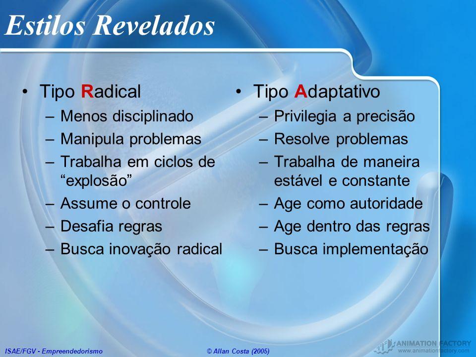ISAE/FGV - Empreendedorismo© Allan Costa (2005) Estilos Revelados Tipo Radical –Menos disciplinado –Manipula problemas –Trabalha em ciclos de explosão