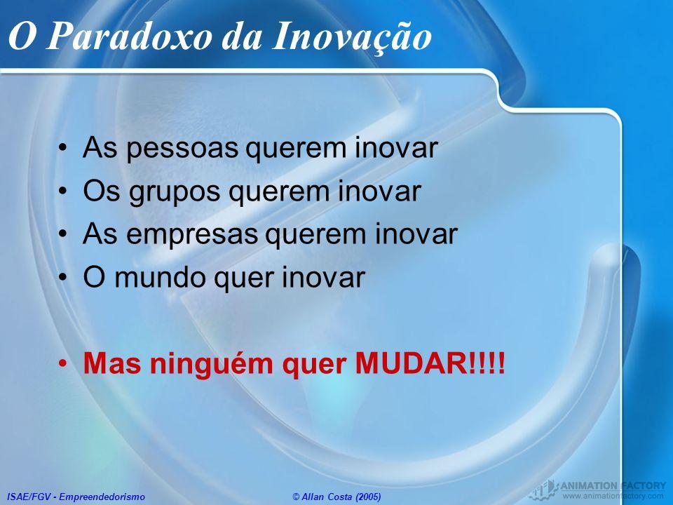 ISAE/FGV - Empreendedorismo© Allan Costa (2005) O Paradoxo da Inovação As pessoas querem inovar Os grupos querem inovar As empresas querem inovar O mu