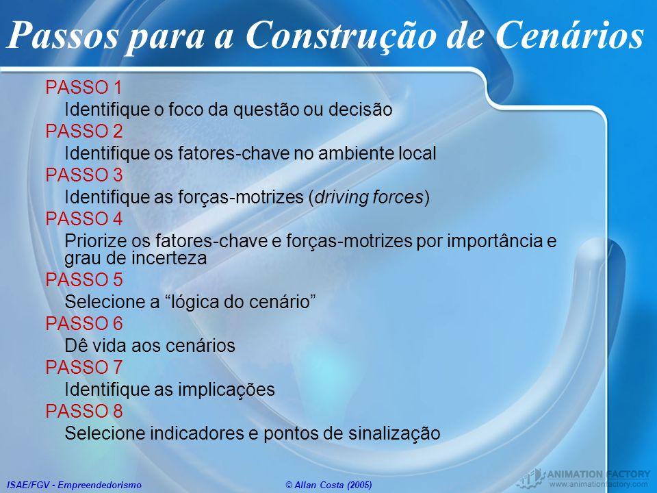 ISAE/FGV - Empreendedorismo© Allan Costa (2005) Passos para a Construção de Cenários PASSO 1 Identifique o foco da questão ou decisão PASSO 2 Identifi