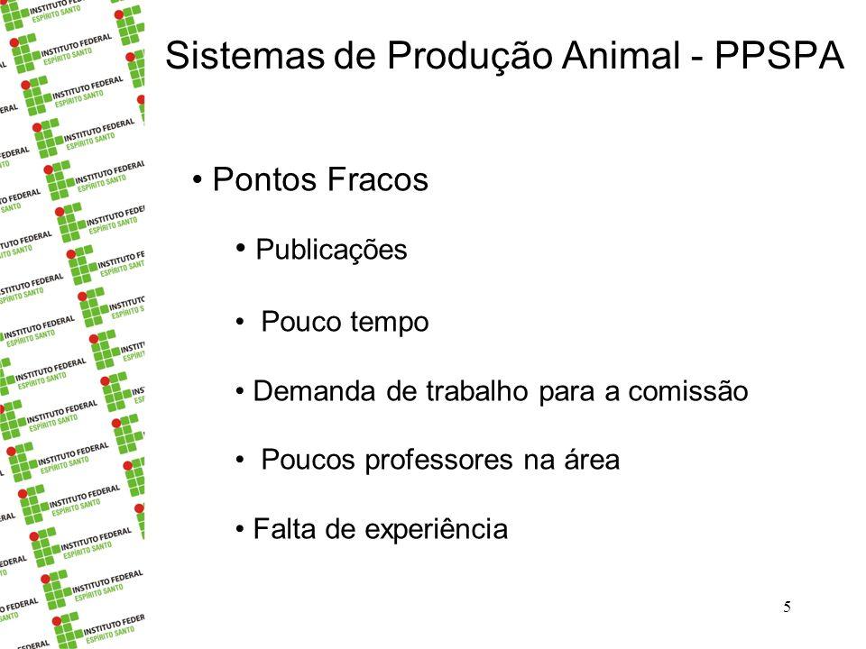 Sistemas de Produção Animal - PPSPA 6 Pontos a Melhorar Publicações Planejamento Contato prévio com a CAPES