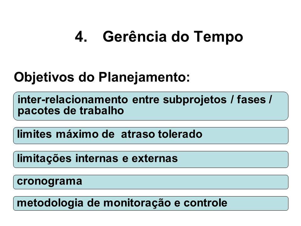 4.Gerência do Tempo Objetivos do Planejamento: cronograma limites máximo de atraso tolerado inter-relacionamento entre subprojetos / fases / pacotes d