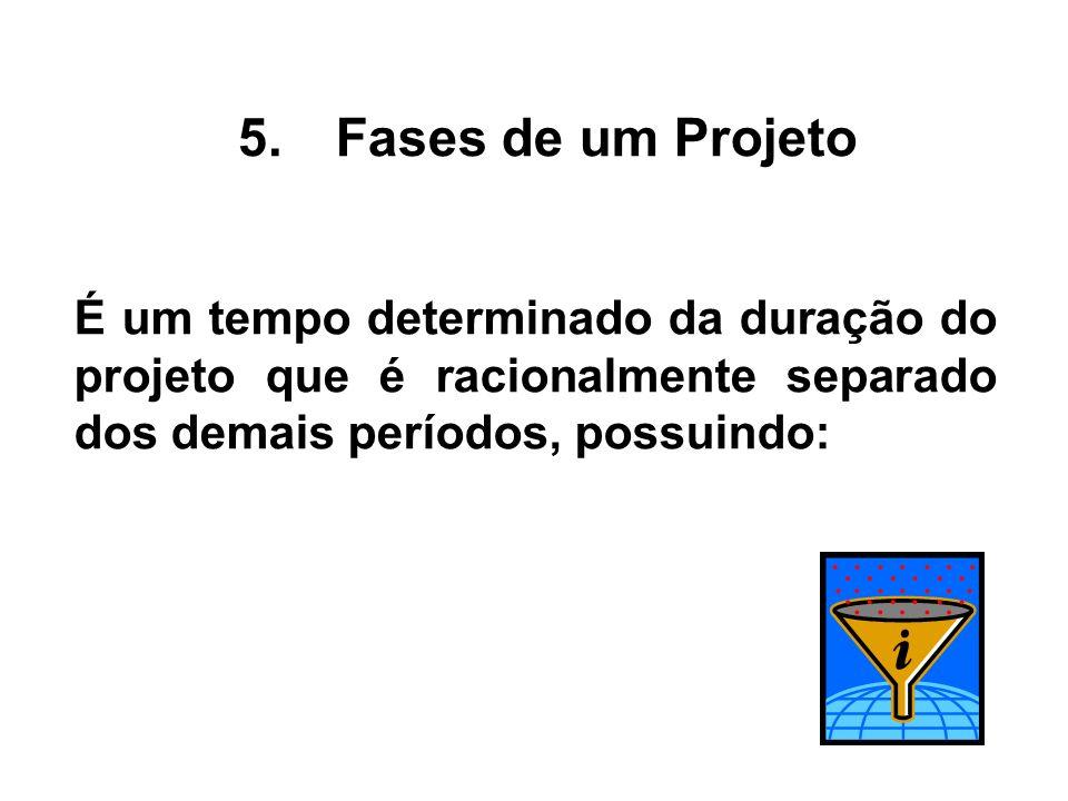 É um tempo determinado da duração do projeto que é racionalmente separado dos demais períodos, possuindo: 5.Fases de um Projeto