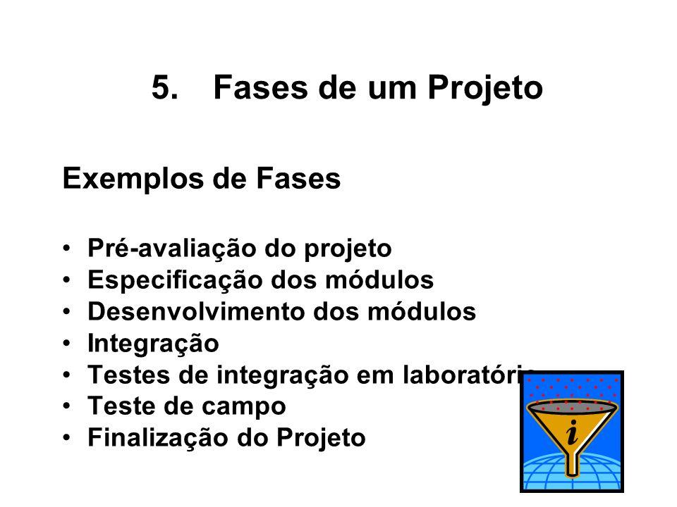 Exemplos de Fases Pré-avaliação do projeto Especificação dos módulos Desenvolvimento dos módulos Integração Testes de integração em laboratório Teste