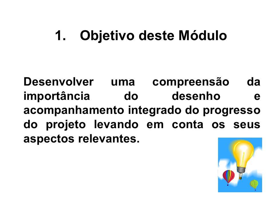 Finalmente, um cronograma realista leva em consideração todos os objetivos do projeto de forma integrada.