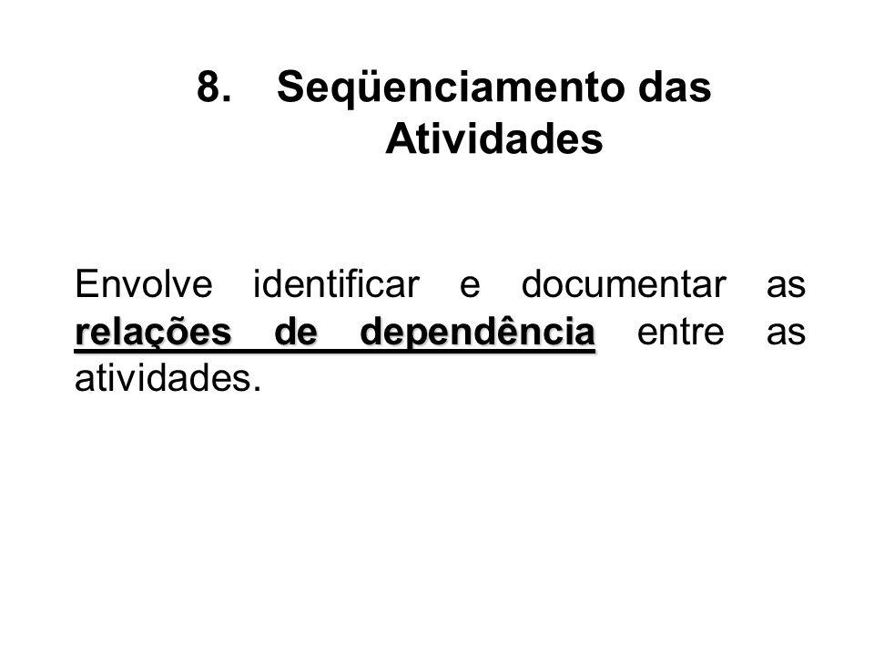 relações de dependência Envolve identificar e documentar as relações de dependência entre as atividades. 8.Seqüenciamento das Atividades