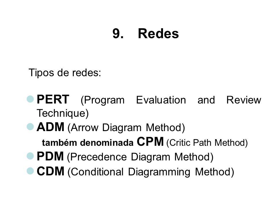 Tipos de redes: PERT (Program Evaluation and Review Technique) ADM (Arrow Diagram Method) também denominada CPM (Critic Path Method) PDM (Precedence D