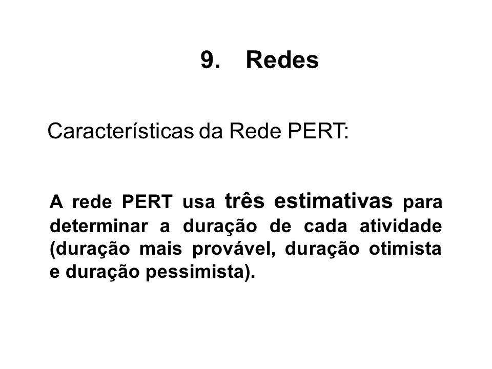 A rede PERT usa três estimativas para determinar a duração de cada atividade (duração mais provável, duração otimista e duração pessimista). 9.Redes C