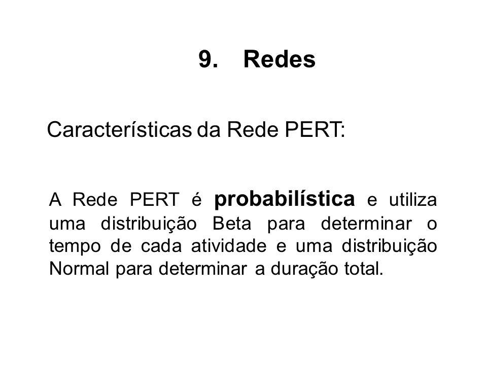 A Rede PERT é probabilística e utiliza uma distribuição Beta para determinar o tempo de cada atividade e uma distribuição Normal para determinar a dur