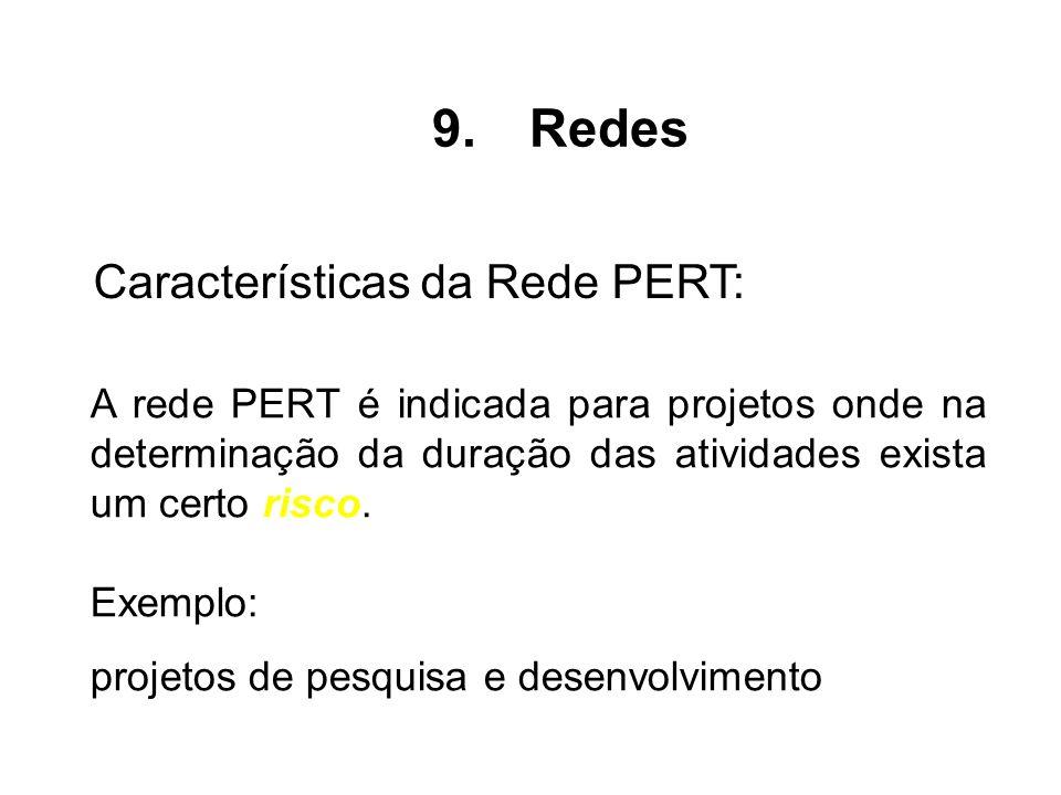 A rede PERT é indicada para projetos onde na determinação da duração das atividades exista um certo risco. Exemplo: projetos de pesquisa e desenvolvim
