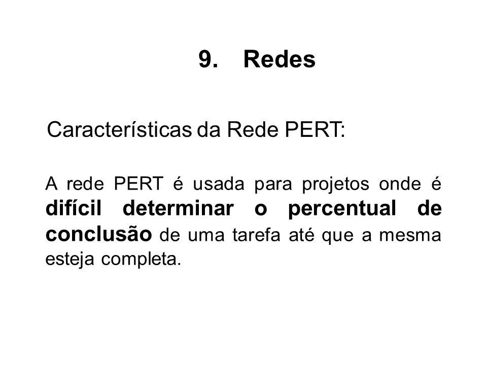 A rede PERT é usada para projetos onde é difícil determinar o percentual de conclusão de uma tarefa até que a mesma esteja completa. 9.Redes Caracterí