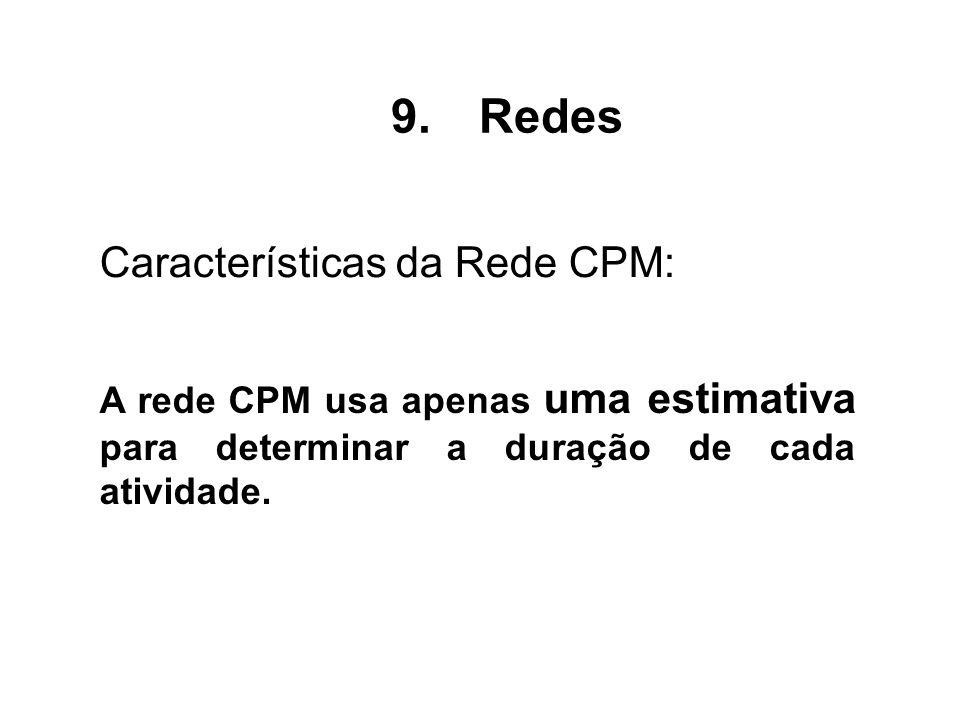 A rede CPM usa apenas uma estimativa para determinar a duração de cada atividade. Características da Rede CPM: 9.Redes