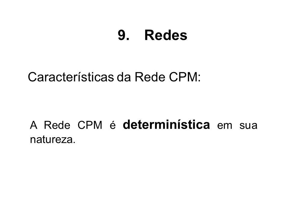 A Rede CPM é determinística em sua natureza. Características da Rede CPM: 9.Redes
