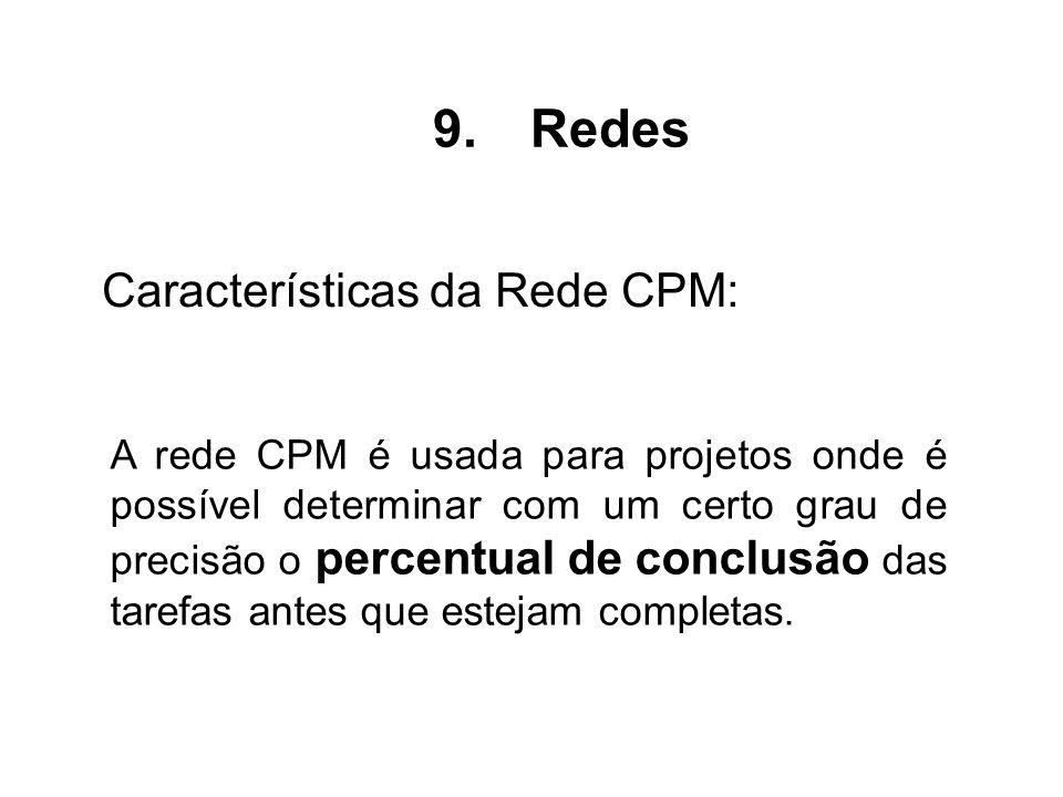 A rede CPM é usada para projetos onde é possível determinar com um certo grau de precisão o percentual de conclusão das tarefas antes que estejam comp