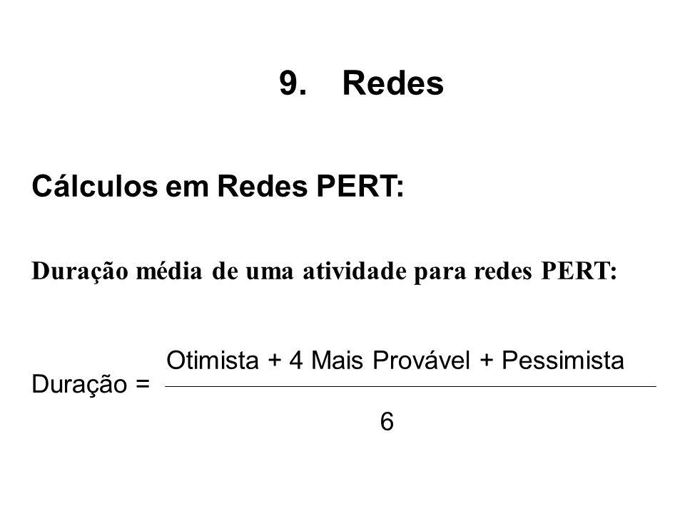 Duração média de uma atividade para redes PERT: Otimista + 4 Mais Provável + Pessimista 6 Duração = Cálculos em Redes PERT: