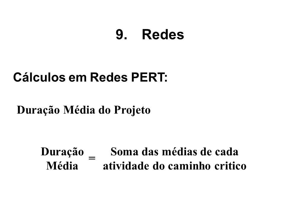 Duração Média do Projeto 9.Redes Duração Média Soma das médias de cada atividade do caminho critico = Cálculos em Redes PERT: